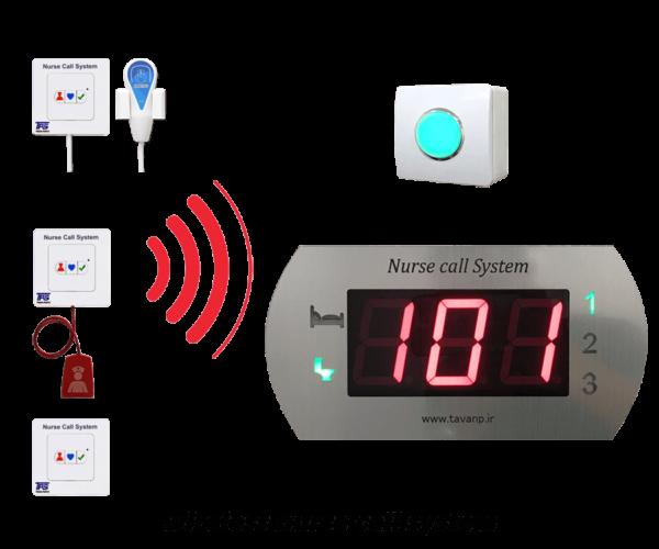 wireless_nurse_call_system