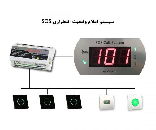 دیاگرام سیستم وضعیت اضطراری SOS